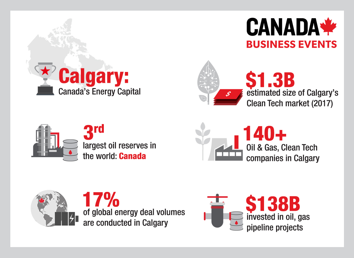 Infographic - Calgary Energy Sector